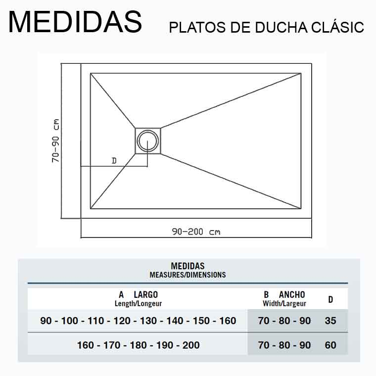 Platos de ducha de resina cl sic for Box de ducha medidas